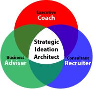 strategic-ideation-architec